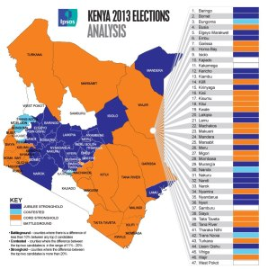 Ipsos-Synovate map showing the strongholds of Jubilee and Cord coalitions